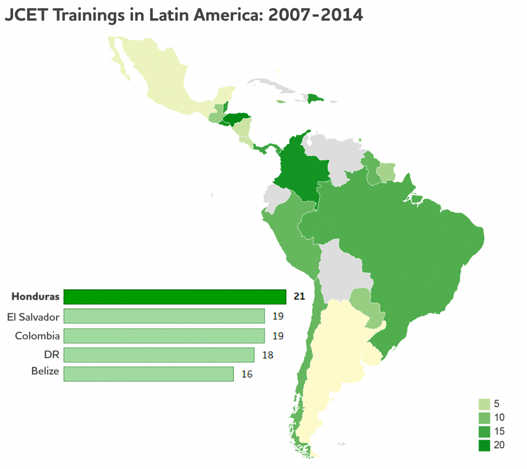 English LatAm Jcet Map